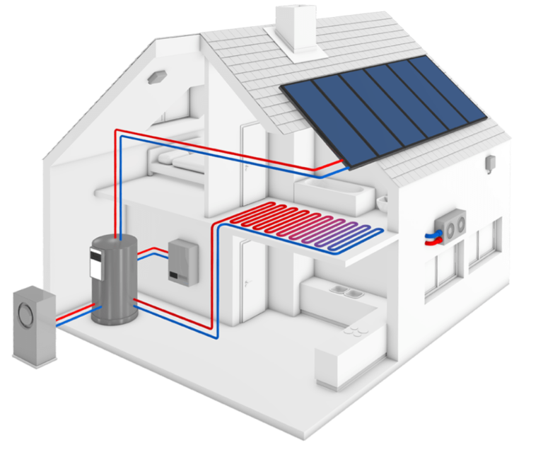 Temperatureprobesforheating, air conditioning and refrigeration technology